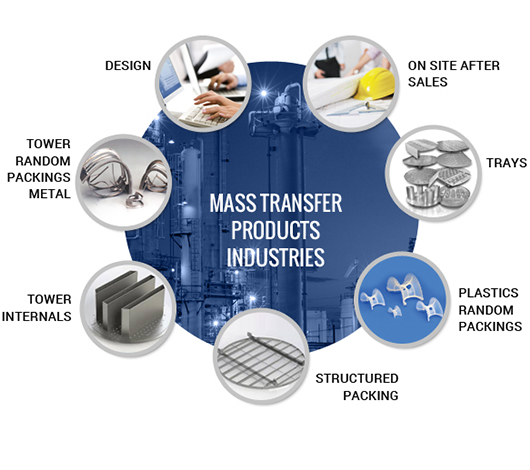Home - Mass Transfer Equipment Manufacturers & Suppliers India
